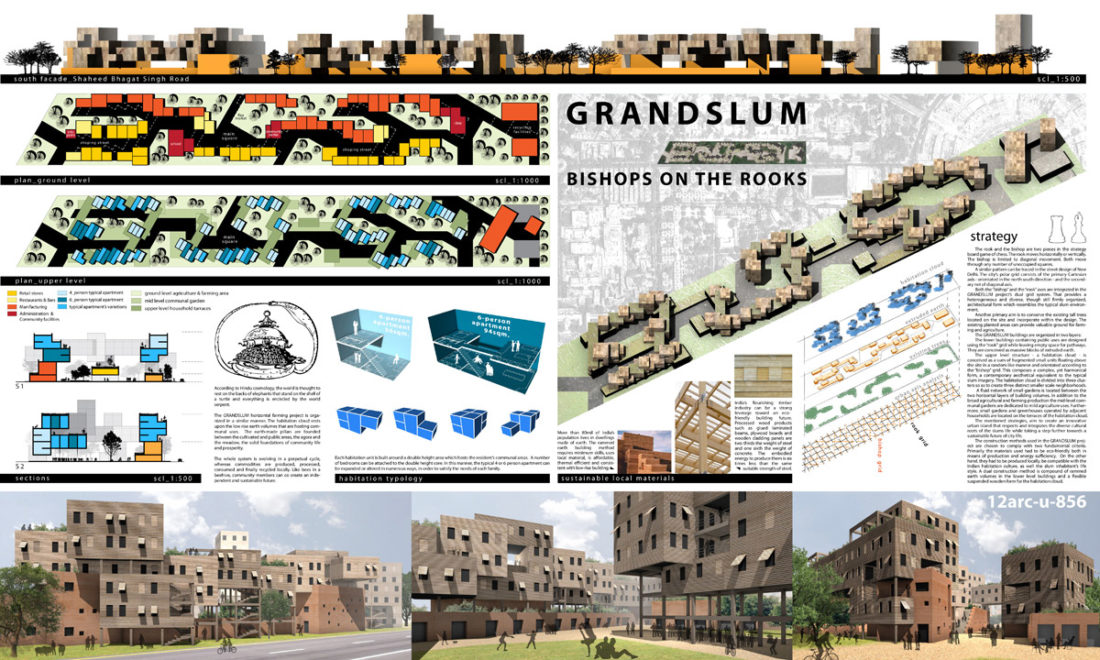 The GRANDSLUM horizontal farming project